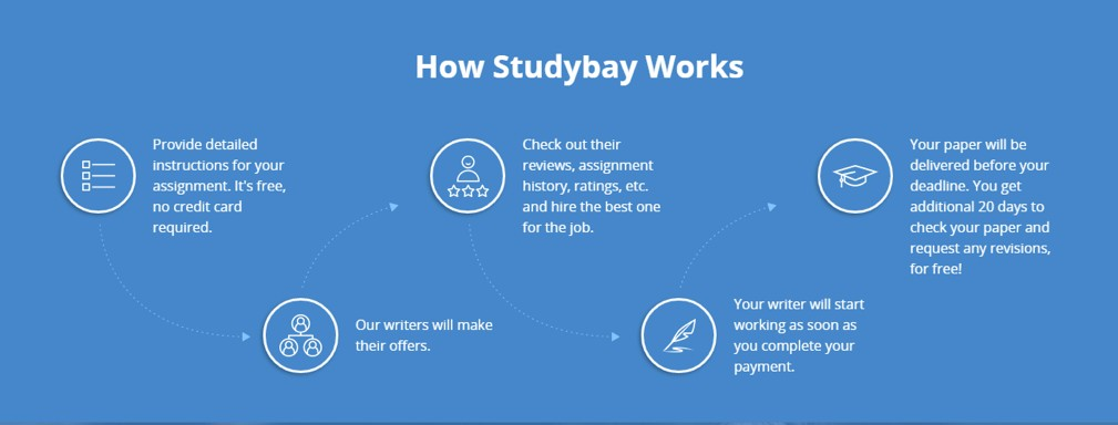 How does studybay work